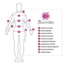 Tabla de zonas a medir para tejer tu Pearl Knitter