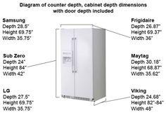 Great Best Counter Depth Refrigerators