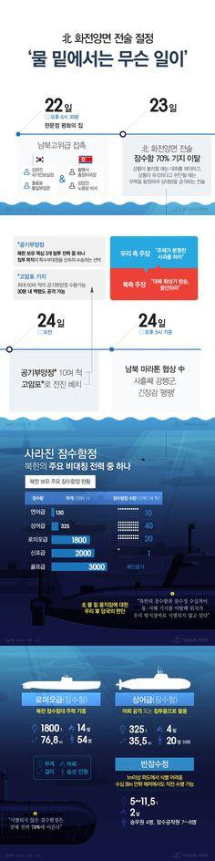 北 물밑 도발 감행…사라진 잠수함정 [인포그래픽] #Submarine / #Infographic ⓒ 비주얼다이브 무단 복사·전재·재배포 금지