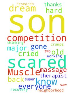 Muscle cramps - Please pray for my son!! -  My 15 years old son is very much passionate about hockey. He is having a competition on July 29 from our neighborhood and everyone is super excited. Two days back he complains that his muscles are always cramping. I told him that its because he is working hard to achieve his dream. But yesterday he cried because of the pain and I didnt know what to do. Is it because of over practicing Im worried and scared about the situation. I somehow convinced…
