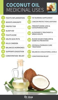 #CoconutOil uses are countless and can be used for everything from deodorant to toothpaste and body lotion to weight loss aid.