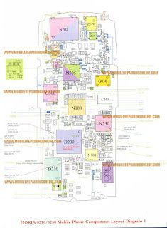 would like to convey the wiring diagram about cell phone circuit diagram b Free Mobile Phone, New Mobile Phones, Mobile Phone Repair, Phone Projector, Cell Phone Plans, Electronic Parts, Circuit Diagram, Smartphone Hacks, Simple Mobile