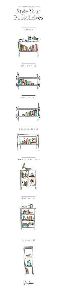 How do you arrange your bookshelves?
