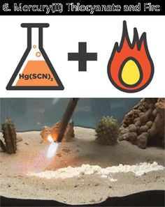 viam1ssred:  chemical reaction  Better GIF-ing through chemistry. Does the fact that these come from a Buzzfeed post sponsored by a car maker mean that we have reached peak Buzzfeed? Or should we be happy that Kia thinks chemistry is a good way to sell cars?