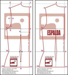 Molde de costura blusa sin pinza de busto | EL BAÚL DE LAS COSTURERAS