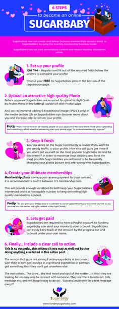 How To Make A Good Sugar Baby Profile : sugar, profile, FundmySugarbaby, (sugarfund), Profile, Pinterest