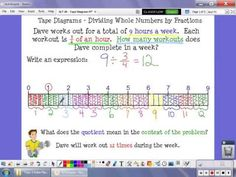 SLT 20 - Tape Diagrams - Dividing Whole Numbers by Fractions Dividing Fractions, Multiplying Fractions, Equivalent Fractions, 7th Grade Math, Grade 2, Fraction Activities, Education Humor, Student Teaching