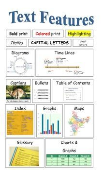 Nonfiction Text Features Poster - Positively Primary - http://TeachersPayTeachers.com