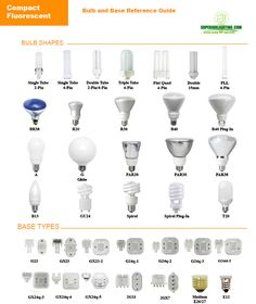 Light bulb sizes and shapes chart, including the different kind of light bulb bases. Learn about all the different types of light bulbs including LED, halogen, fluorescent and more. Light Bulb Size Chart, Light Bulb Bases, Electrical Installation, Electrical Projects, Electrical Wiring, Deck Lighting, Types Of Lighting, Contemporary Ceiling Fans, Compact Fluorescent Bulbs