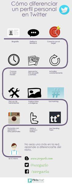 Hola: Una infografía sobre Cómo hacer que tu perfil de Twitter sea diferente. Vía Un saludo