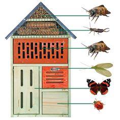 Esschert Design USA Insect Hotel with Brick Front Bug Hotel, Bird House Feeder, Bird Feeders, Garden Pond, Lawn And Garden, Potager Garden, Garden Insects, Esschert Design, Bird Boxes