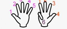 Learn how to answer the table 9 using just your fingers instantly. Finger Tricks to Learn Multiplication Tables 2 to 10 is an ancient method. Our 10 fingers . School Hacks, Math Activities, Kids And Parenting, Good To Know, Diy For Kids, Kids Learning, Kindergarten, Homeschool, Barn