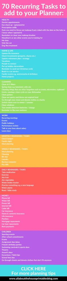 recurring tasks planning tips ideas inspiration color coding categories setting up a new planner choosing a planner new year