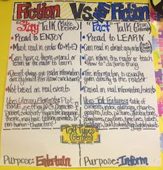 Fiction vs. Non Fiction Best anchor charts!!