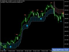 Scalping Trading During Choppy Markets Learn Forex Trading