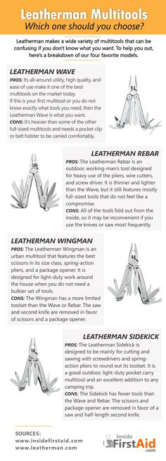 How to Choose the Leatherman Multitool that you Need. We compared the Leatherman Wave, Rebar, Wingman and Sidekick Survival Stuff, Survival Tools, Best Leatherman, Edc Gear, Aid Kit, Everyday Carry, Outdoor Gear, Knives, Gears