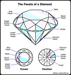 9 best diamond cut chart images diamond cut chart diamond