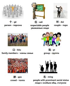 Mandarin Chinese From Scratch   Китайский язык с нуля: Grammar - Грамматика