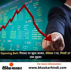 #OpeningBell: गिरावट पर खुला बाजार, सेंसेक्स 119, निफ्टी 37 अंक लुढ़का #ShareMarket #TodayShareMarket #ShareMarketinIndia #IndiaShareMarket #ShareMarketIndia #BSE #Sensex Cricket News, Lifestyle News, Bollywood News, Business News, New Technology, Sports News, Politics, Entertaining, Marketing