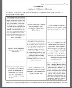 PTO Choice boards are a great way to implement differentiated learning. This project allows the students to pick 3 assignments of their choice. They are encouraged to be creative but this activity helps promote creativity by providing multiple choices. Teaching Geography, Teaching Math, Maths, Teaching Ideas, Differentiation In The Classroom, Math Classroom, Classroom Ideas, Choice Boards, Teacher Boards