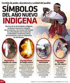 Muchas festividades indígenas dejaron de practicarse tras la Conquista. Comunidades de México han revalorado su identidad con la celebración del Año Nuevo. En la #InfografíaNTX conoce más del tema.