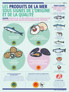 Les produits de la mer sous le signe de l'origine et de la qualité #mer #pêche #peche #logo #labelrouge #IGP #alimentation #bio Agriculture, Label Rouge, Ap French, Tumblr, Signs, Organic Recipes, France, French Language, Bio