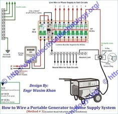 How To Connect Portable Generator Home Supply And 3 Phase Panel Wiring Diagram Basic Electrical Wiring, Electrical Projects, Electrical Installation, Emergency Generator, Solar Generator, Portable Generator, Solar Panel Battery, Solar Panel Kits, Solar Panels