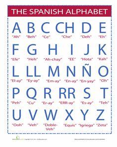 Worksheets: Spanish Alphabet