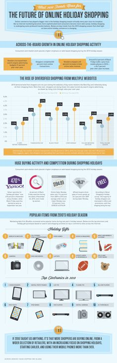 Online Holiday Shopping Infographic