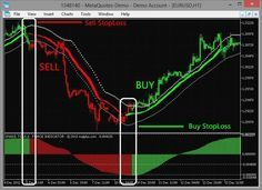 Download Snake V5 0 No Repainting Scalping Trading System For