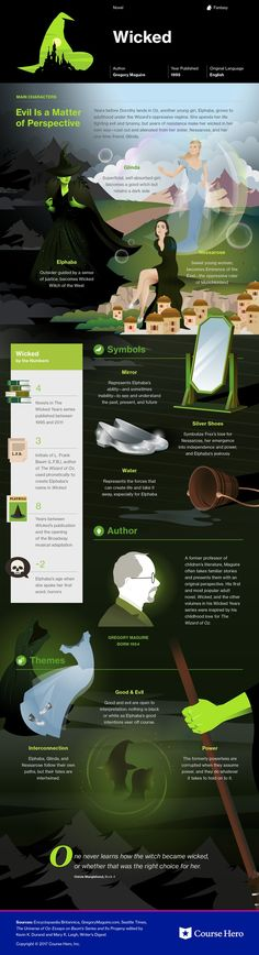 Study Guide This infographic on Wicked is both visually stunning and informative!This infographic on Wicked is both visually stunning and informative! Theatre Nerds, Musical Theatre, Theater, English Literature, Classic Literature, Good Books, Books To Read, My Books, Book Infographic