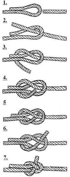 GEAT - Nó de Escota - Usa-se para unir dois cabos de bitola diferente ou para fixar um cabo a uma argola.