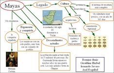 Inca, Mayo, Social Studies, Homeschool, Study, History, Google, School, Happy