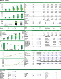 Budget Excel, Budget Prévisionnel, Planning Excel, Business Planning, Business Ideas, Executive Summary, Excel Dashboard Templates, Kpi Dashboard, Business Valuation