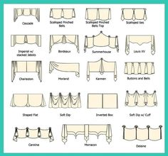 Window Shades - CLICK THE PICTURE for Many Window Treatment Ideas. #curtains #drapery