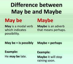 Learn and Practice English: ।। Difference between ।। English Learning Spoken, Teaching English Grammar, English Writing Skills, English Language Learning, English Sentences, English Idioms, English Phrases, English Lessons, Advanced English Vocabulary