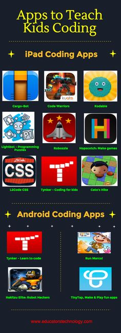 Beautiful Visual Featuring Some of The Best Apps for Teaching Kids Coding Do you have a budding computer programmer? Here are some coding apps to get them started.Do you have a budding computer programmer? Here are some coding apps to get them started. Apps For Teaching, Teaching Technology, Educational Technology, Teaching Kids, Technology Integration, Apps For Education, Technology Gadgets, Learning Websites, Bilingual Education