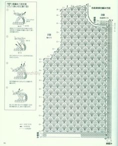 0_190234_bf7357a9_orig (1034×1280) Crochet Jumper Pattern, Crochet Jacket, Crochet Patterns, Freeform Crochet, Filet Crochet, Crochet Chart, Crochet Stitches, Diy Crafts Crochet, Japanese Crochet