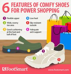 If you like to hit the big sales at the mall, outlets or craft fairs, do your feet a favor by wearing shoes packed with comfort features.