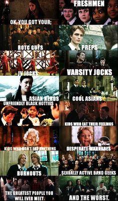 Harry Potter + Mean Girls - lunch politics