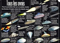French #UFO sightings identification poster