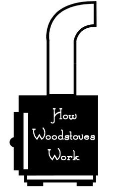 Woodstove Outlet: How Wood Stoves Work