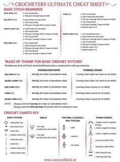 Crocheters Ultimate Cheat Sheet