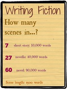 Writing in scenes: how many scenes