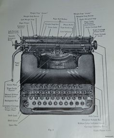 Smith Corona Sterling - parts diagram
