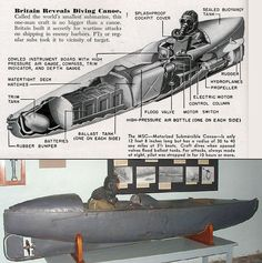 Motorised Submersible Canoe (MSC) nicknamed the 'Sleeping Beauty'.  Released from a submarine near the target and powerd by an electric motor, they were intended to place an explosive charge on the hull of anchored enemy ships. They only saw limited use, notably when they sank two Jap ships in Phuket harbour, Thailand.