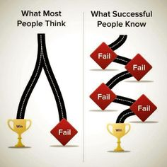 Win or Fail. What most people think-you either win or fail. What successful people know-you fail, fail, maybe fail again-until you win or succeed. It's all in the perspective. Motivational Pictures, Motivational Quotes, Inspirational Quotes, Quotes Positive, Positive Life, Positive Affirmations, Positive Thoughts, Successful People, Growth Mindset