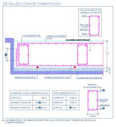 Concrete Retaining Walls, Concrete Wall, Concrete Floors, Mat Foundation, Footing Foundation, Steel Columns, Steel Beams, Autocad, Brick Extension