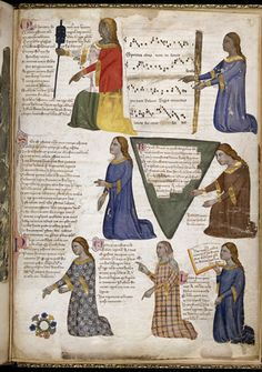 Miniature of the personification of the Seven Liberal Arts: Astronomy, Music, Arithmetic, Geometry, Rhetoric, Logic and Grammar. Origin: central Italy, (Tuscany).  In the British Library.