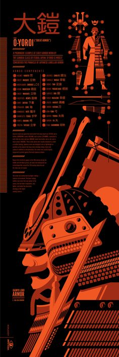 Various Amazing Infographic Art Created by Tom Whalen